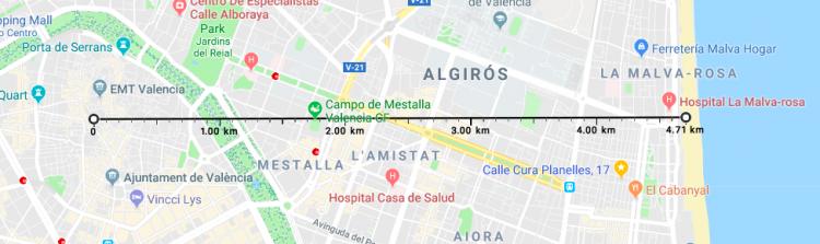 Distance Valencia Central Market to Playa Las Arenas