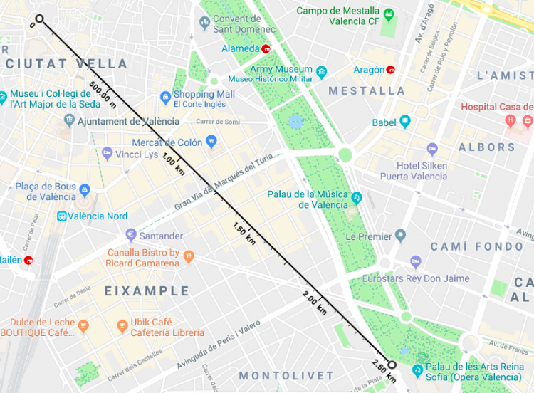 Distance from Valencia Central Market to City of Arts and Sciences