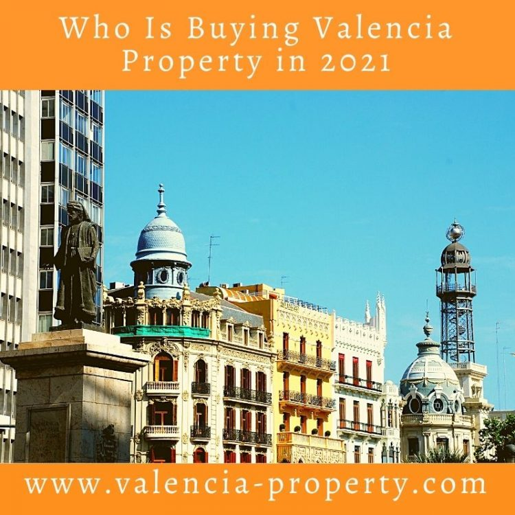 Who Is Buying Valencia Property in 2021?
